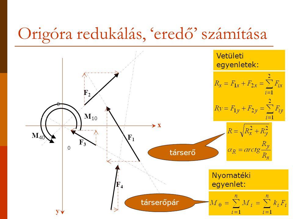 Origóra redukálás, 'eredő' számítása y x F2F2 F3F3 F1F1 F4F4 M 40 M 10 0 0 Vetületi egyenletek: társerő Nyomatéki egyenlet: társerőpár