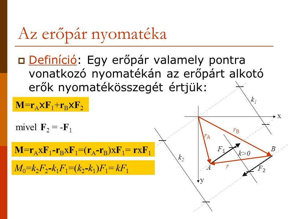  Definíció: Egy erőpár valamely pontra vonatkozó nyomatékán az erőpárt alkotó erők nyomatékösszegét értjük: Az erőpár nyomatéka F1F1 F2F2 k>0 rArA rBrB r A B k1k1 M=rAxF1+rBxF2M=rAxF1+rBxF2 mivel F 2 = -F 1 M=r A xF 1 -r B xF 1 =(r A -r B )xF 1 = rxF 1 M 0 =k 2 F 2 -k 1 F 1 =(k 2 -k 1 )F 1 = kF 1 k2k2 x y