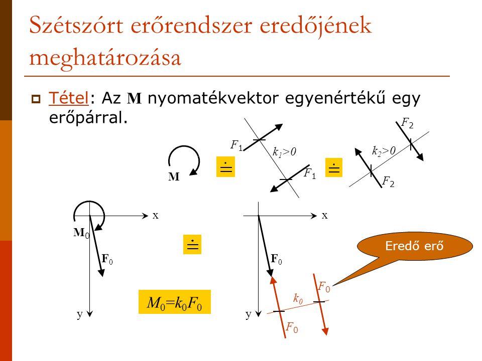 Szétszórt erőrendszer eredőjének meghatározása  Tétel: Az M nyomatékvektor egyenértékű egy erőpárral.