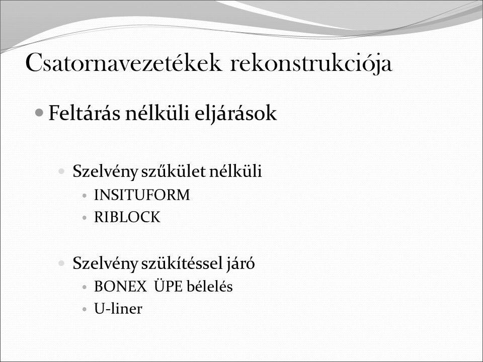 Csatornavezetékek rekonstrukciója Feltárás nélküli eljárások Szelvény szűkület nélküli INSITUFORM RIBLOCK Szelvény szükítéssel járó BONEX ÜPE bélelés U-liner