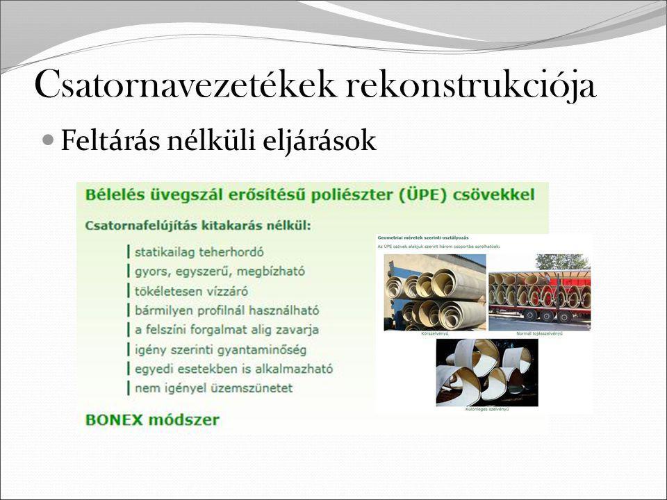 Csatornavezetékek rekonstrukciója Feltárás nélküli eljárások
