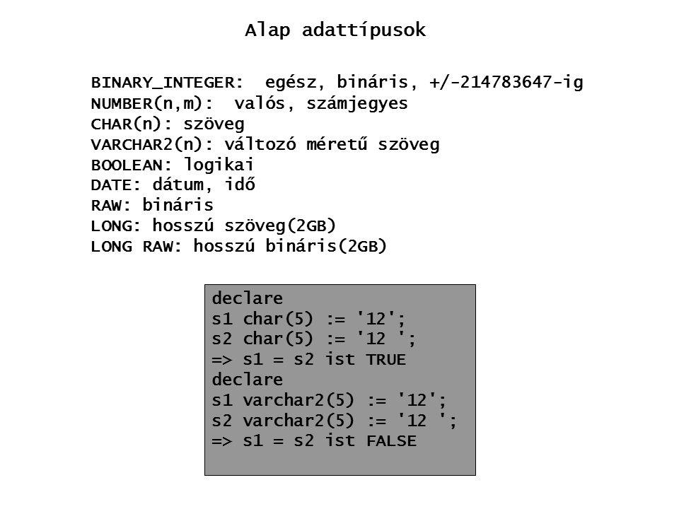 Alap adattípusok BINARY_INTEGER: egész, bináris, +/-214783647-ig NUMBER(n,m): valós, számjegyes CHAR(n): szöveg VARCHAR2(n): változó méretű szöveg BOOLEAN: logikai DATE: dátum, idő RAW: bináris LONG: hosszú szöveg(2GB) LONG RAW: hosszú bináris(2GB) declare s1 char(5) := 12 ; s2 char(5) := 12 ; => s1 = s2 ist TRUE declare s1 varchar2(5) := 12 ; s2 varchar2(5) := 12 ; => s1 = s2 ist FALSE