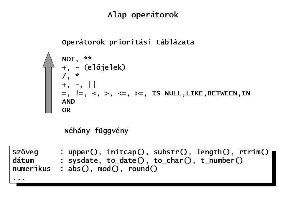 Alap operátorok Operátorok prioritási táblázata NOT, ** +, - (előjelek) /, * +, -, || =, !=,, =, IS NULL,LIKE,BETWEEN,IN AND OR Néhány függvény Szöveg : upper(), initcap(), substr(), length(), rtrim() dátum : sysdate, to_date(), to_char(), t_number() numerikus : abs(), mod(), round()...