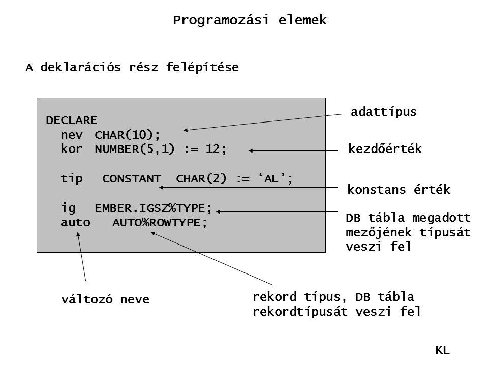 Programozási elemek KL DECLARE nevCHAR(10); kor NUMBER(5,1) := 12; tip CONSTANT CHAR(2) := 'AL'; igEMBER.IGSZ%TYPE; auto AUTO%ROWTYPE; A deklarációs rész felépítése változó neve adattípus kezdőérték konstans érték DB tábla megadott mezőjének típusát veszi fel rekord típus, DB tábla rekordtípusát veszi fel