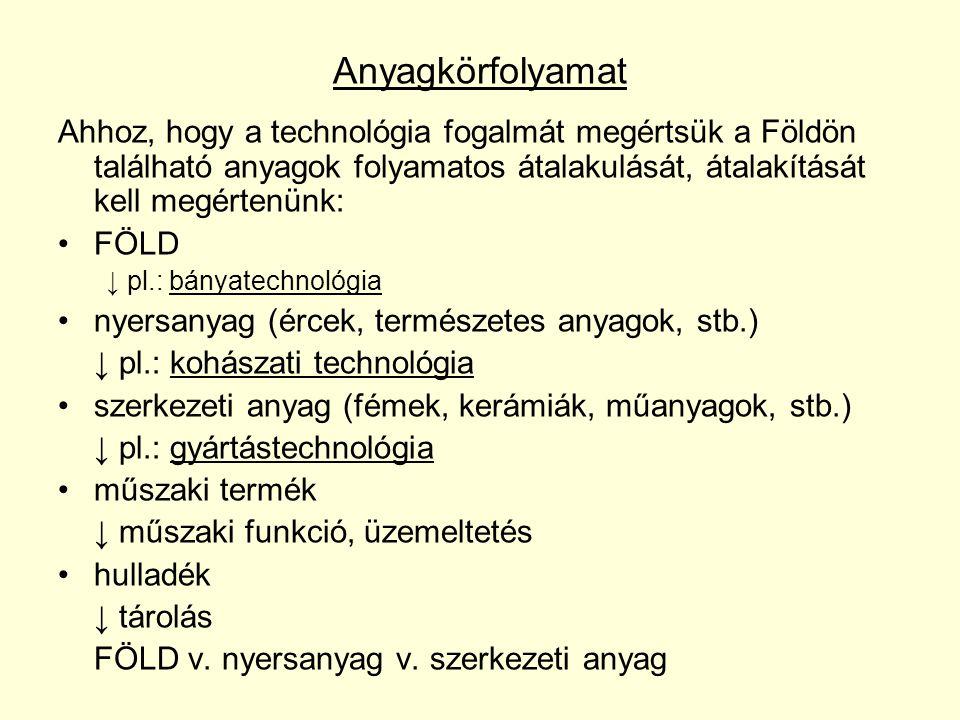 Gyártástechnológia (mi ezzel foglalkozunk) Gyártás: azon tevékenységek köre, amelyek közvetlenül vagy közvetve szükségesek a gyártáshoz.