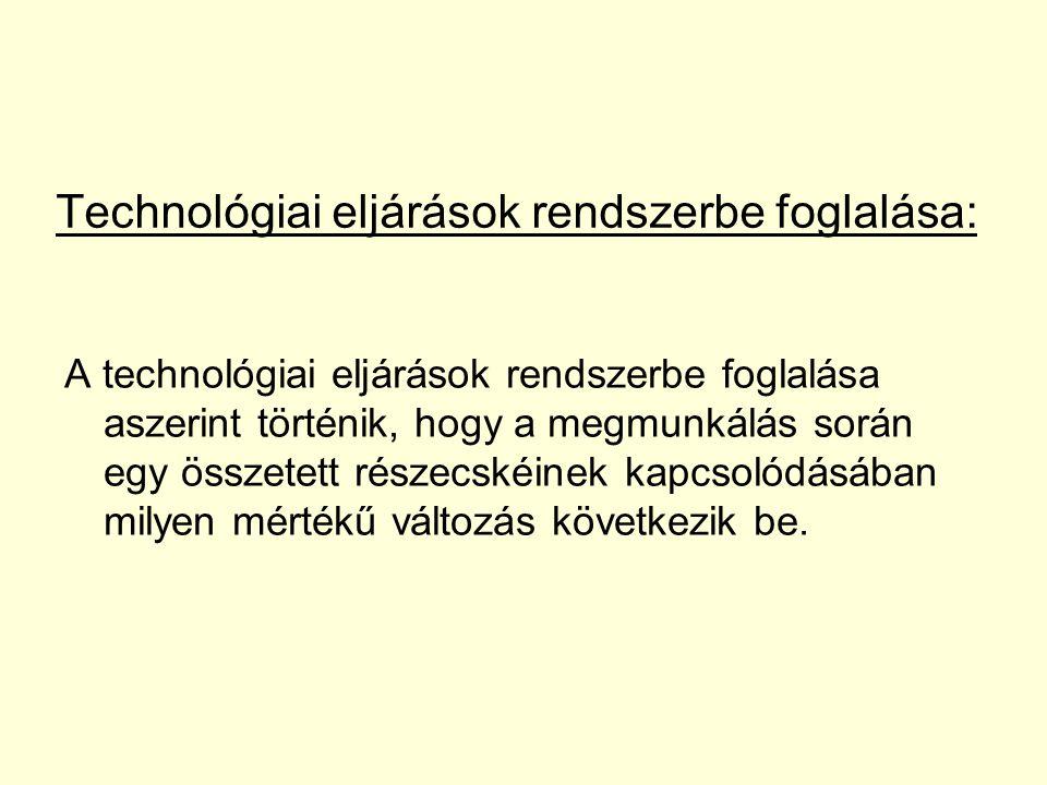 Technológiai eljárások rendszerbe foglalása: A technológiai eljárások rendszerbe foglalása aszerint történik, hogy a megmunkálás során egy összetett r