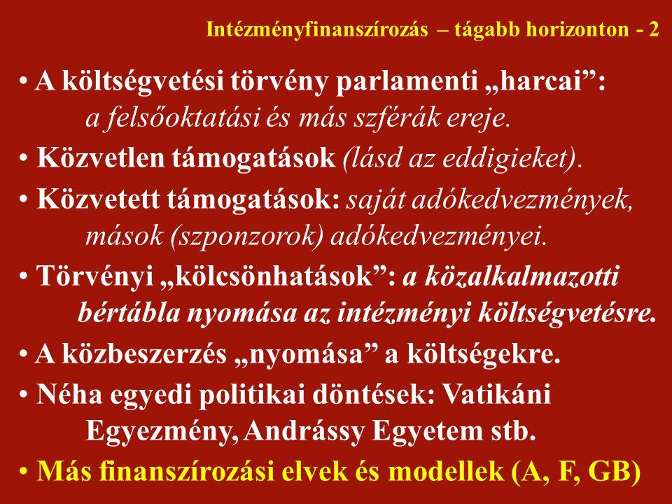 """Intézményfinanszírozás – tágabb horizonton - 2 A költségvetési törvény parlamenti """"harcai : a felsőoktatási és más szférák ereje."""