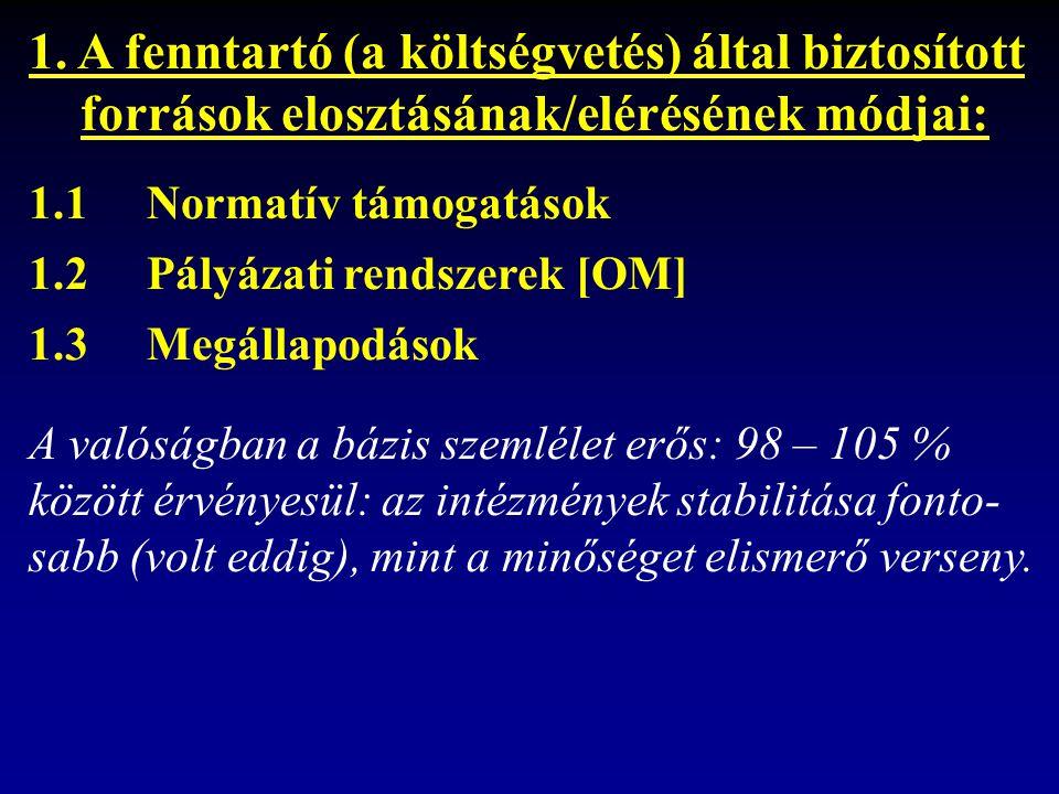 FINANSZÍROZÁS – TÁGABB HORIZONTON Társadalompolitikailag: stratégiai ágazat-e a felsőoktatás.