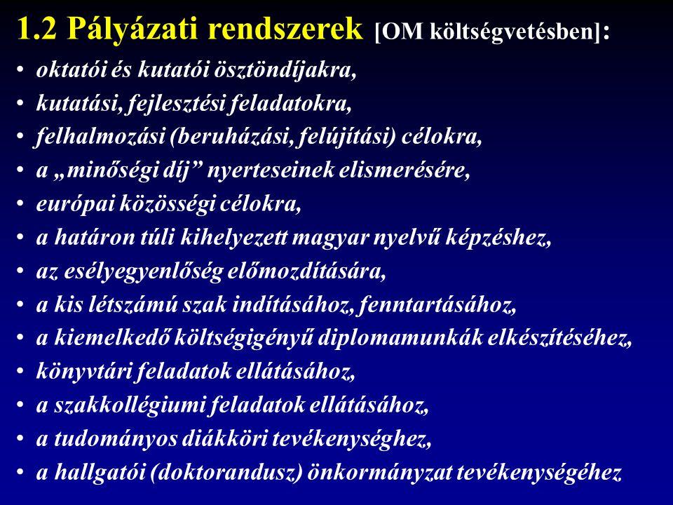 """1.2 Pályázati rendszerek [OM költségvetésben] : oktatói és kutatói ösztöndíjakra, kutatási, fejlesztési feladatokra, felhalmozási (beruházási, felújítási) célokra, a """"minőségi díj nyerteseinek elismerésére, európai közösségi célokra, a határon túli kihelyezett magyar nyelvű képzéshez, az esélyegyenlőség előmozdítására, a kis létszámú szak indításához, fenntartásához, a kiemelkedő költségigényű diplomamunkák elkészítéséhez, könyvtári feladatok ellátásához, a szakkollégiumi feladatok ellátásához, a tudományos diákköri tevékenységhez, a hallgatói (doktorandusz) önkormányzat tevékenységéhez"""