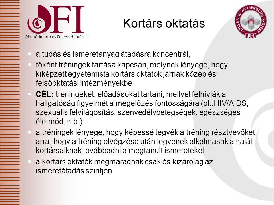 Oktatáskutató és Fejlesztő Intézet A kiképzett segítők hatékonysága