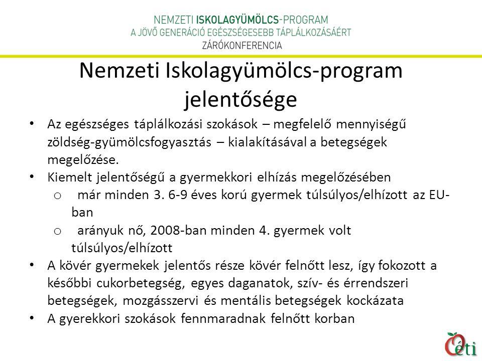 Nemzeti Iskolagyümölcs-program jelentősége Az egészséges táplálkozási szokások – megfelelő mennyiségű zöldség-gyümölcsfogyasztás – kialakításával a betegségek megelőzése.