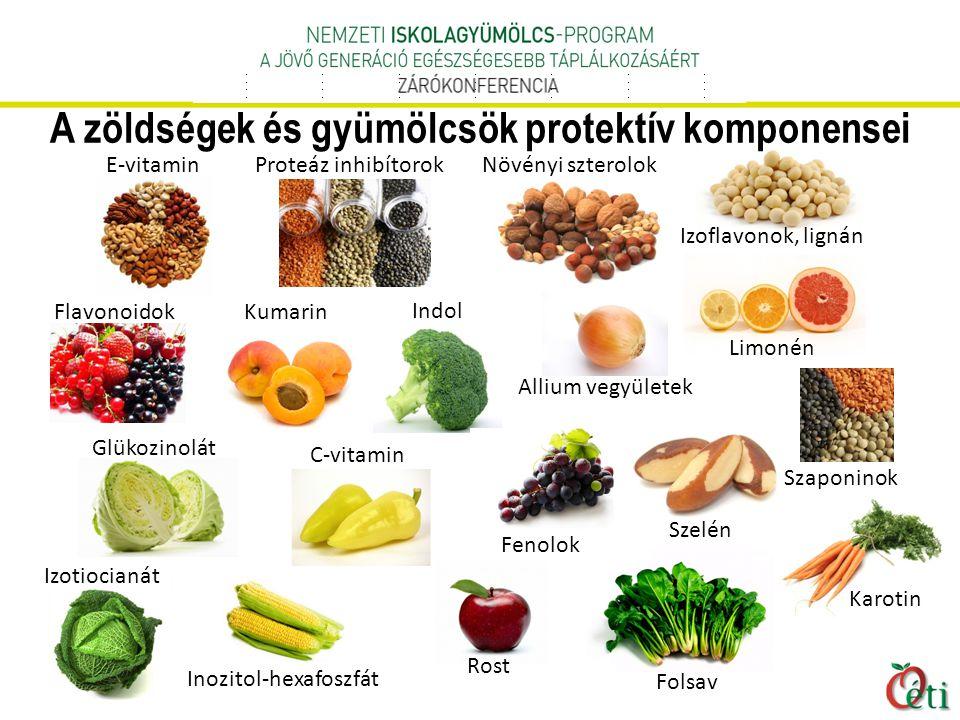 Izoflavonok, lignán A zöldségek és gyümölcsök protektív komponensei Fenolok Limonén Allium vegyületek Szaponinok Növényi szterolok Szelén Folsav E-vitaminProteáz inhibítorok Indol Flavonoidok Izotiocianát Rost Inozitol-hexafoszfát Kumarin C-vitamin Glükozinolát Karotin