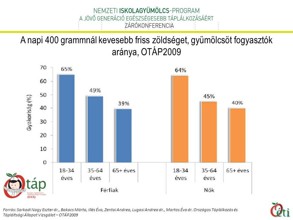 EU Action Plan on Childhood Obesity 2014-2020 http://ec.europa.eu/health/nutrition_physical_activity/docs/childho odobesity_actionplan_2014_2020_en.pdf