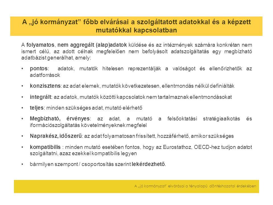 Köszönöm a figyelmet.E-mail: bela.kardon@nefmi.gov.hubela.kardon@nefmi.gov.hu Iroda: Szalay u.