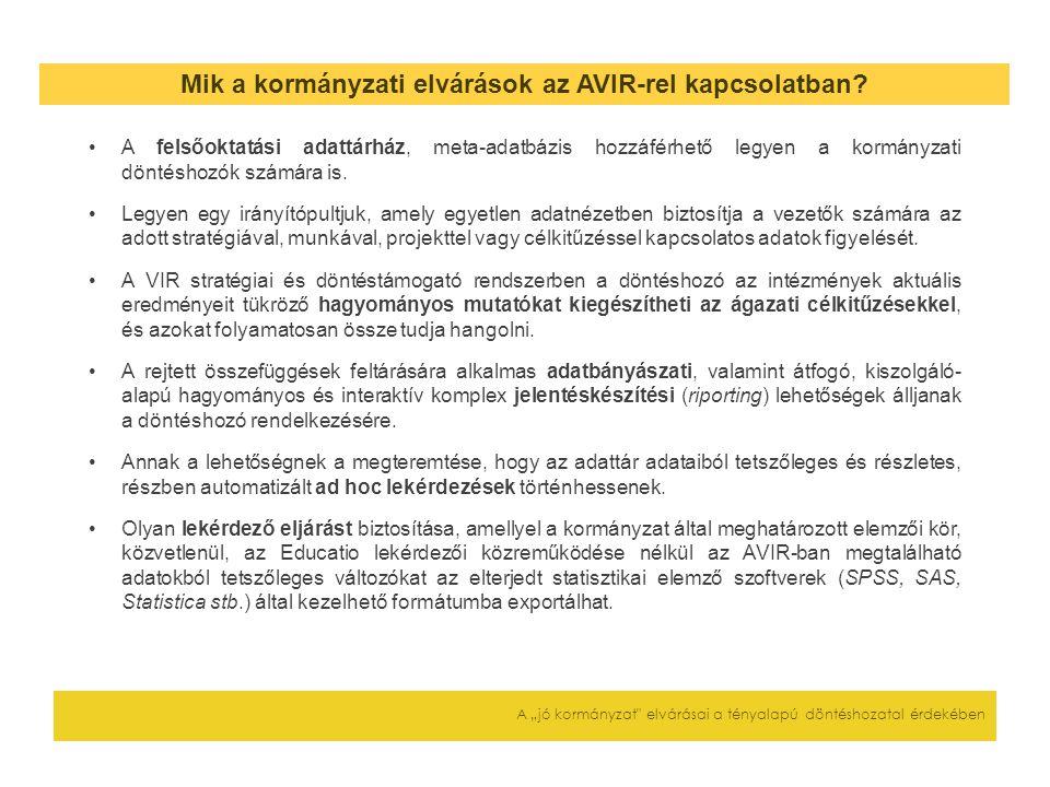 Mik a kormányzati elvárások az AVIR-rel kapcsolatban.