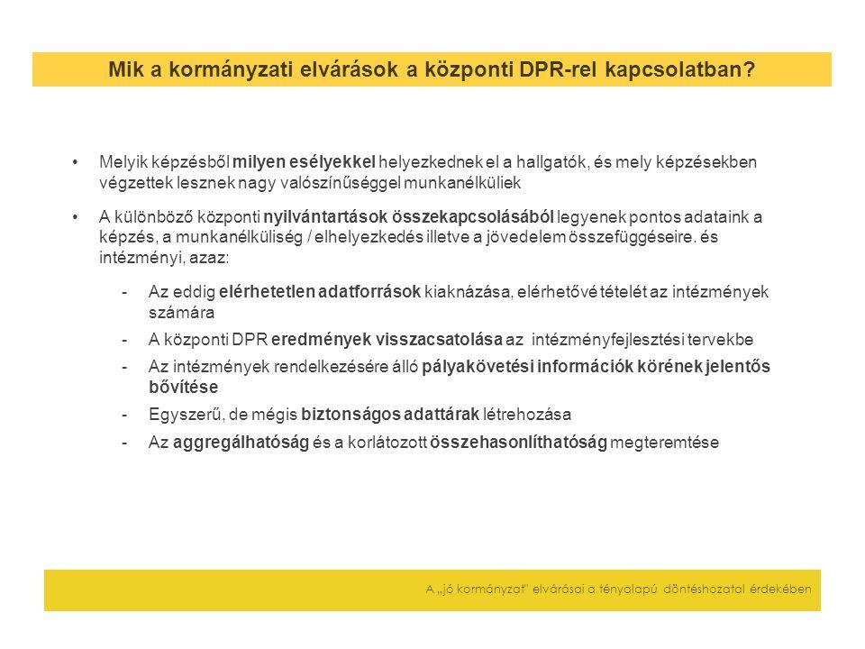 Mik a kormányzati elvárások a központi DPR-rel kapcsolatban.