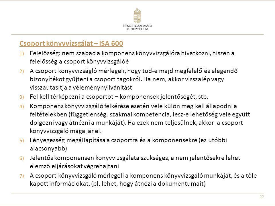 22 Csoport könyvvizsgálat – ISA 600 1) Felelősség: nem szabad a komponens könyvvizsgálóra hivatkozni, hiszen a felelősség a csoport könyvvizsgálóé 2) A csoport könyvvizságló mérlegeli, hogy tud-e majd megfelelő és elegendő bizonyítékot gyűjteni a csoport tagokról.