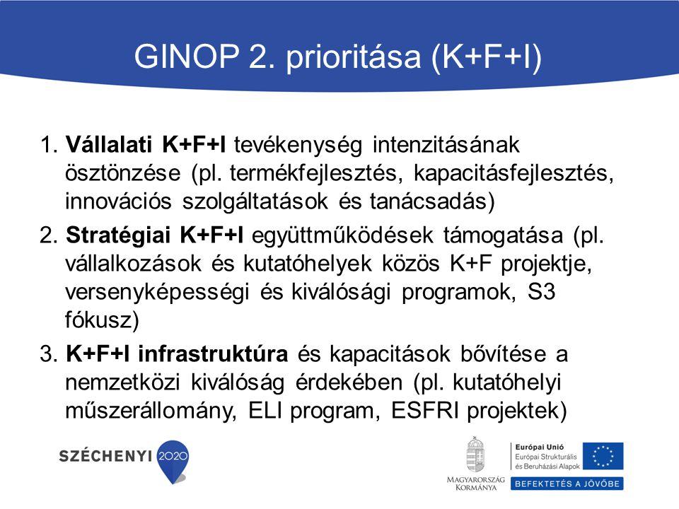 GINOP 2.prioritása (K+F+I) 1. Vállalati K+F+I tevékenység intenzitásának ösztönzése (pl.