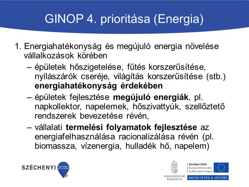 GINOP 4.prioritása (Energia) 1.