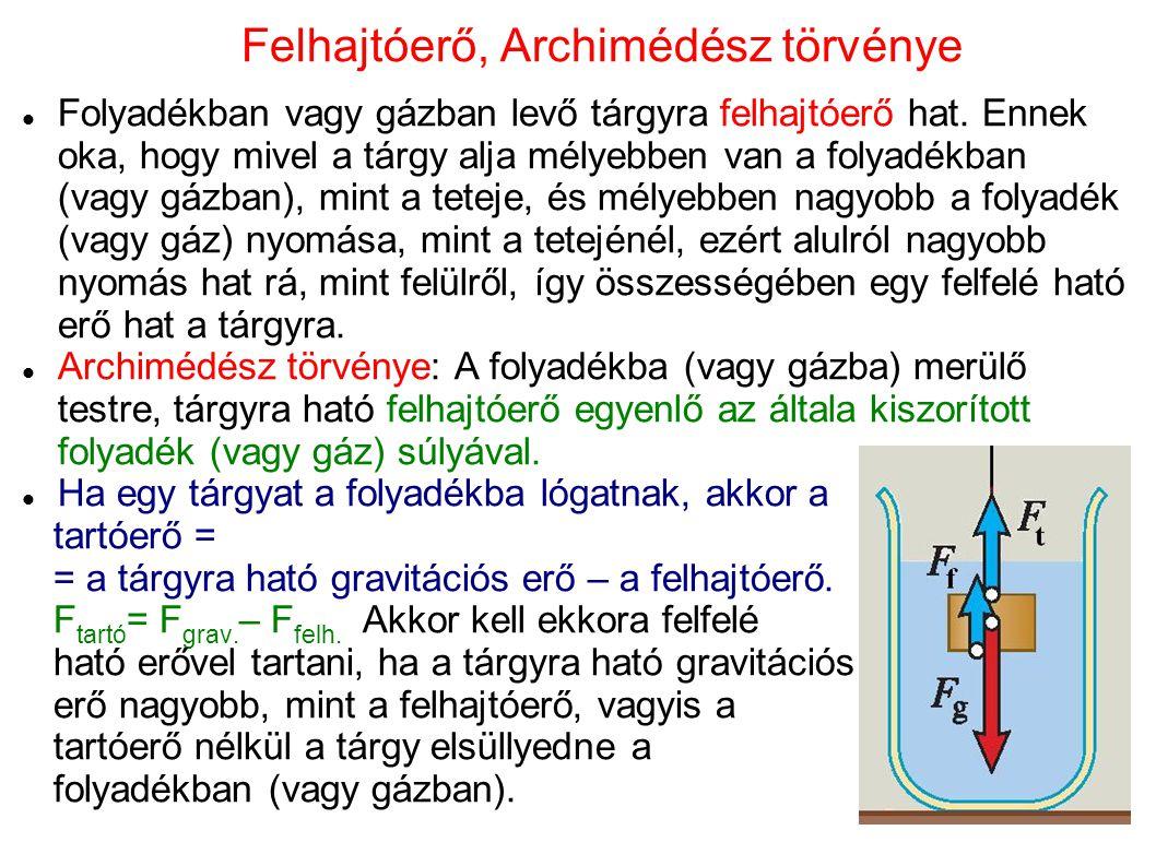Felhajtóerő, Archimédész törvénye Folyadékban vagy gázban levő tárgyra felhajtóerő hat. Ennek oka, hogy mivel a tárgy alja mélyebben van a folyadékban