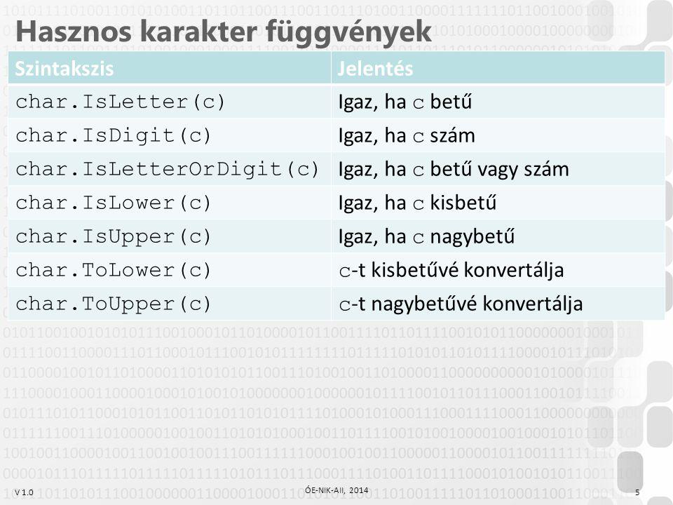 V 1.0 Hasznos karakter függvények SzintakszisJelentés char.IsLetter(c) Igaz, ha c betű char.IsDigit(c) Igaz, ha c szám char.IsLetterOrDigit(c) Igaz, ha c betű vagy szám char.IsLower(c) Igaz, ha c kisbetű char.IsUpper(c) Igaz, ha c nagybetű char.ToLower(c) c -t kisbetűvé konvertálja char.ToUpper(c) c -t nagybetűvé konvertálja ÓE-NIK-AII, 2014 5