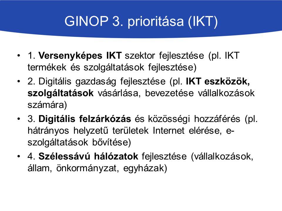 GINOP 3. prioritása (IKT) 1. Versenyképes IKT szektor fejlesztése (pl. IKT termékek és szolgáltatások fejlesztése) 2. Digitális gazdaság fejlesztése (