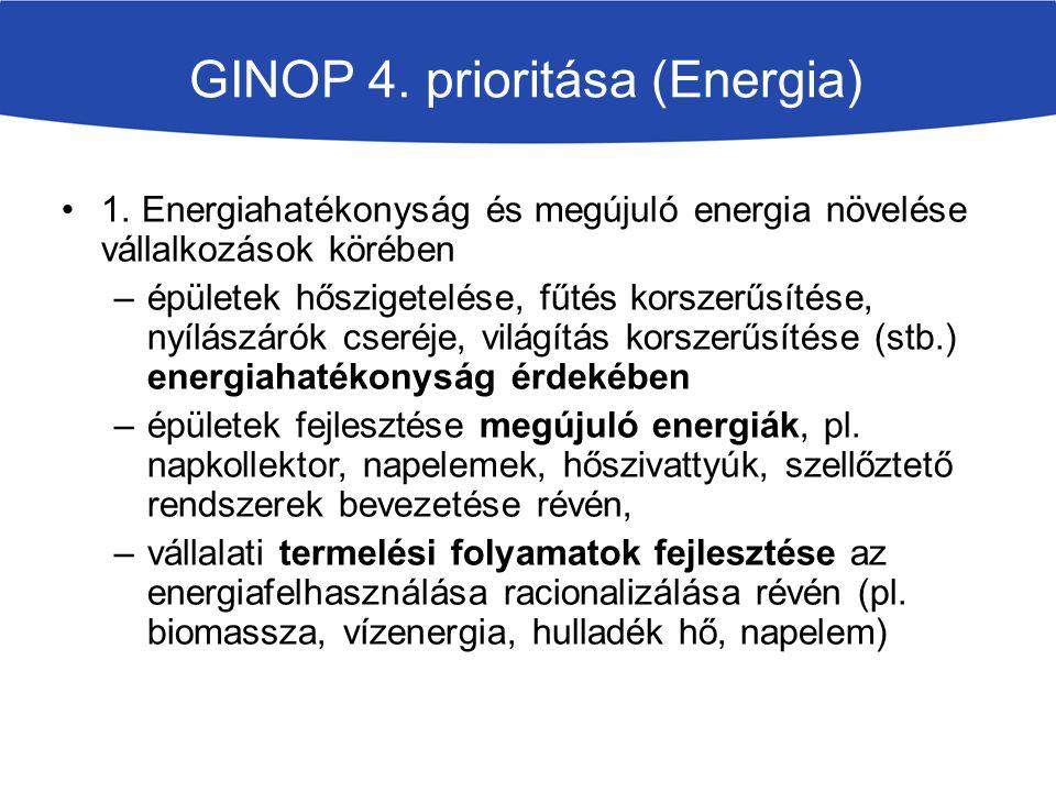 GINOP 4. prioritása (Energia) 1. Energiahatékonyság és megújuló energia növelése vállalkozások körében –épületek hőszigetelése, fűtés korszerűsítése,