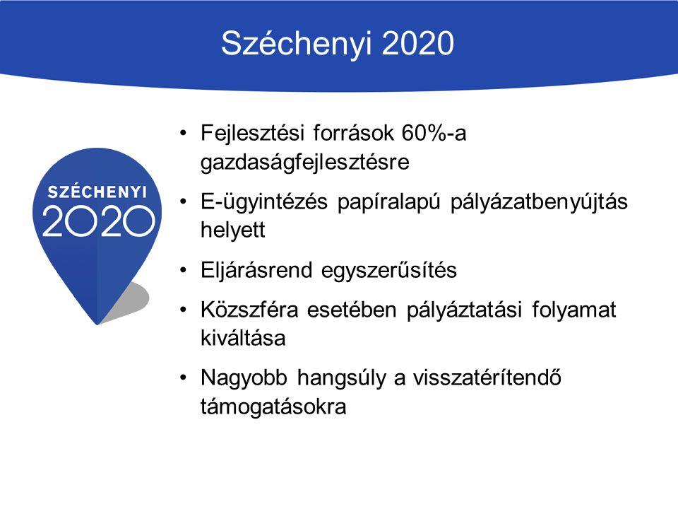 Széchenyi 2020 Fejlesztési források 60%-a gazdaságfejlesztésre E-ügyintézés papíralapú pályázatbenyújtás helyett Eljárásrend egyszerűsítés Közszféra e