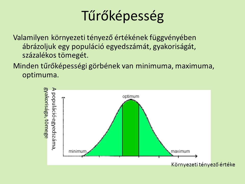 Tűrőképesség Valamilyen környezeti tényező értékének függvényében ábrázoljuk egy populáció egyedszámát, gyakoriságát, százalékos tömegét.