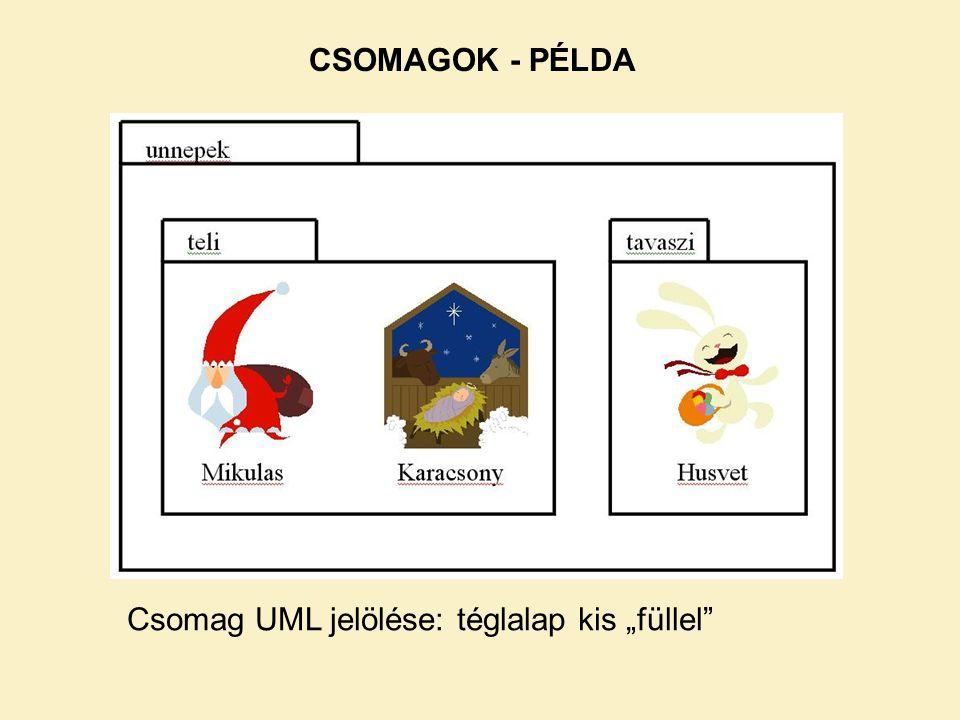 """CSOMAGOK - PÉLDA Csomag UML jelölése: téglalap kis """"füllel"""