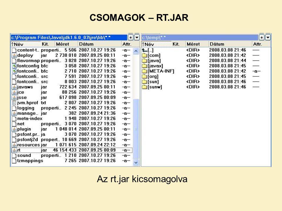 JAR ÁLLOMÁNYOK A kész Java programot át kell adni a felhasználónak.