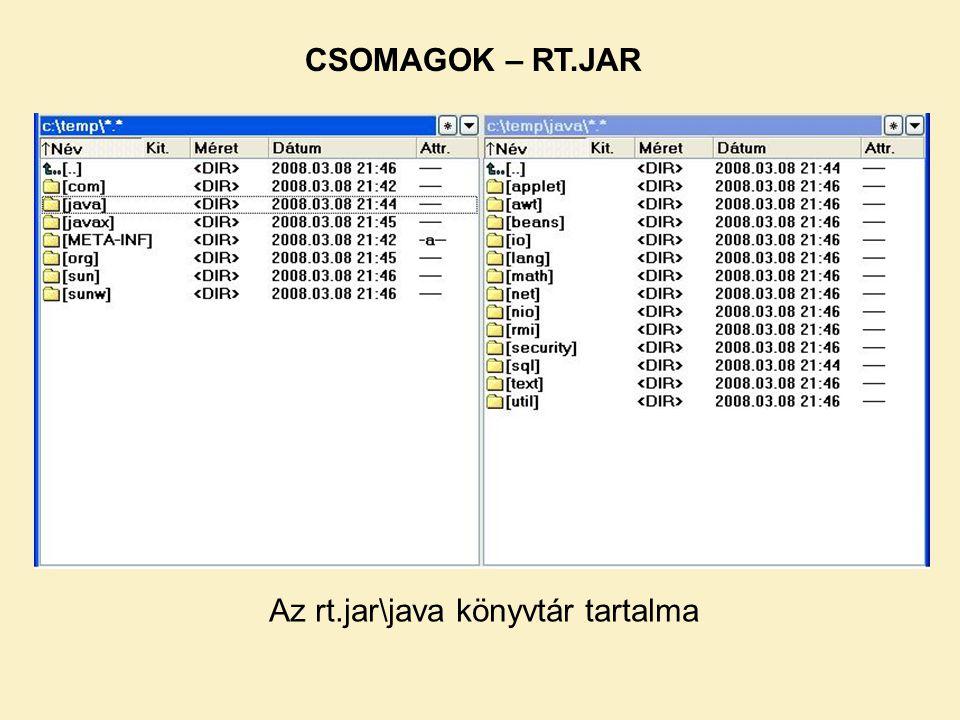 A java.lang és a java.math könyvtár CSOMAGOK – RT.JAR