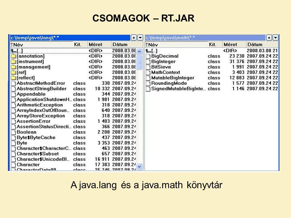Egy JAR állomány tartalmazhat: bájtkódokat (class állományokat) amelyek osztályokat, interfészeket tartalmaznak könyvtárakat (amelyek fizikailag valósítják meg a csomagok hierarchiáját) erőforrásokat (képeket, dokumentumokat, hangokat, stb.) Bizonyos JAR állományok futtathatók, mások nem.