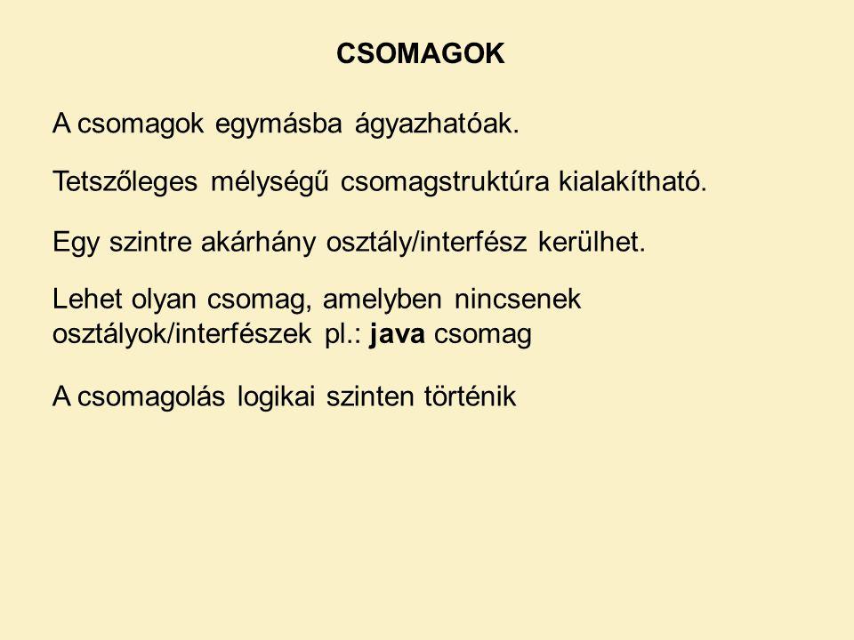 CSOMAGOK - PÉLDA Az Indit.java állomány Eredmény: