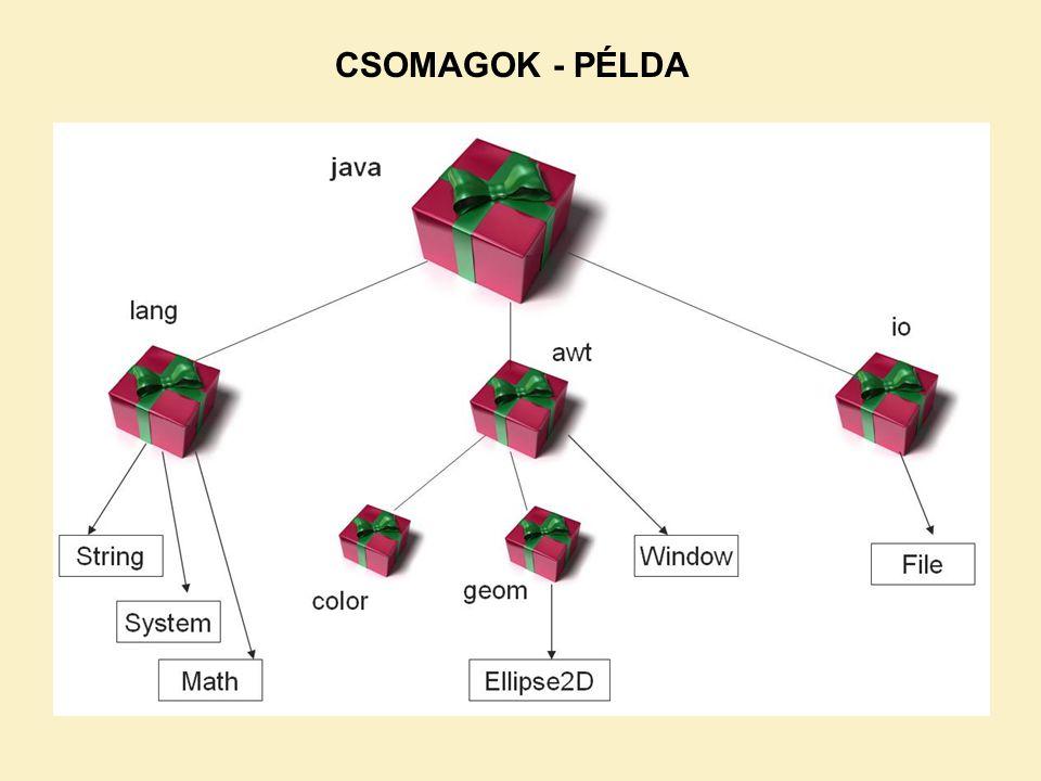 CSOMAGOK – PÉLDA: A JAVA.LANG CSOMAG Olyan alapvető típusokat tartalmaz, amelyekre szükség van egy program futtatásához.