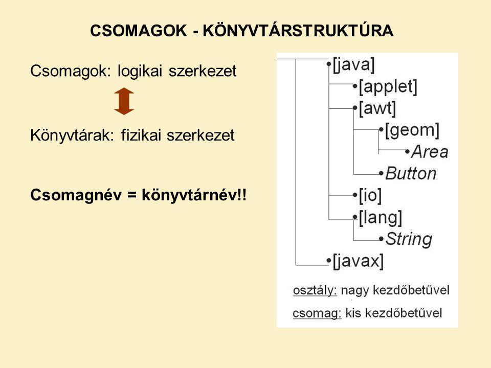 Csomagoló osztályok: Boolean, Character, Byte, Short, Integer, Long, Float, Double.