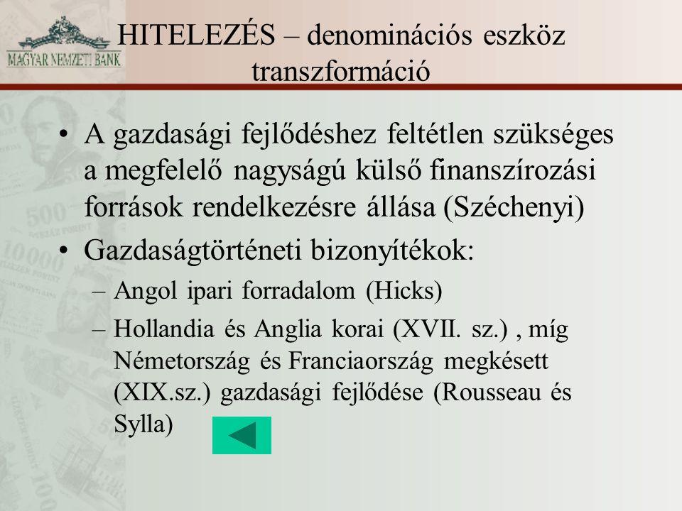 HITELEZÉS – denominációs eszköz transzformáció A gazdasági fejlődéshez feltétlen szükséges a megfelelő nagyságú külső finanszírozási források rendelkezésre állása (Széchenyi) Gazdaságtörténeti bizonyítékok: –Angol ipari forradalom (Hicks) –Hollandia és Anglia korai (XVII.