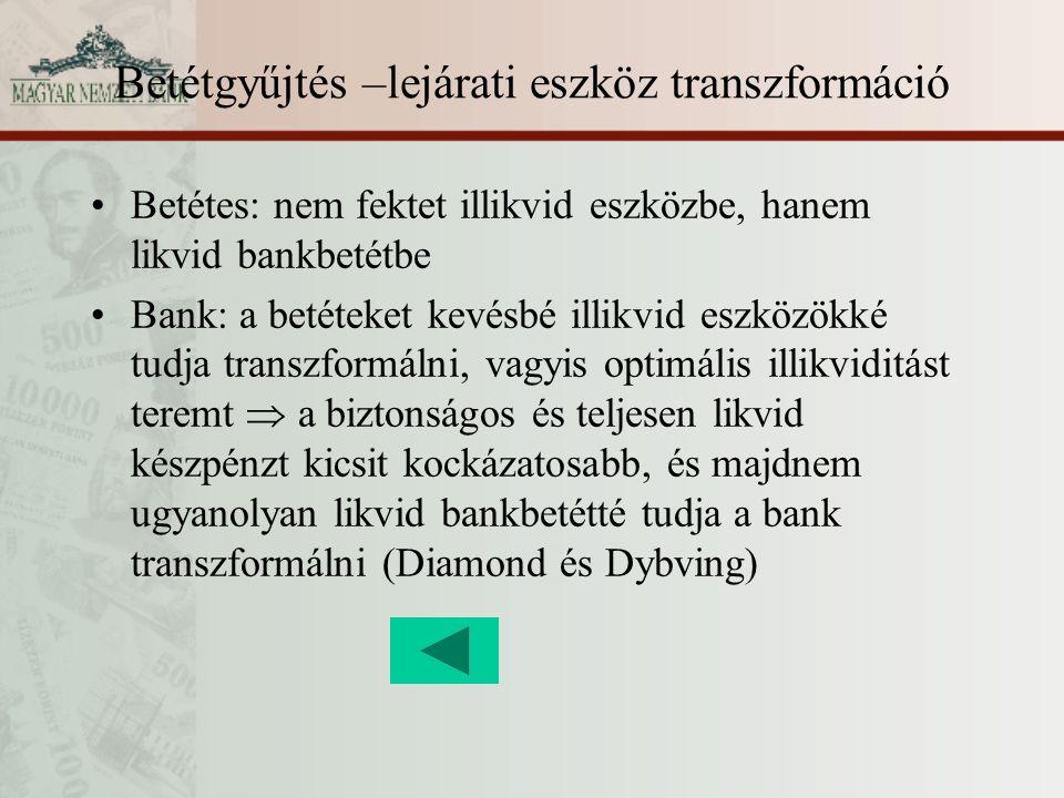 Betétgyűjtés –lejárati eszköz transzformáció Betétes: nem fektet illikvid eszközbe, hanem likvid bankbetétbe Bank: a betéteket kevésbé illikvid eszközökké tudja transzformálni, vagyis optimális illikviditást teremt  a biztonságos és teljesen likvid készpénzt kicsit kockázatosabb, és majdnem ugyanolyan likvid bankbetétté tudja a bank transzformálni (Diamond és Dybving)
