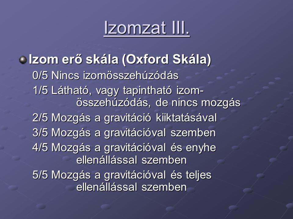 Izomzat III.
