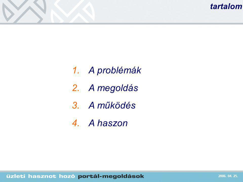 2006. 04. 25. tartalom 1.A problémák 2.A megoldás 3.A működés 4.A haszon