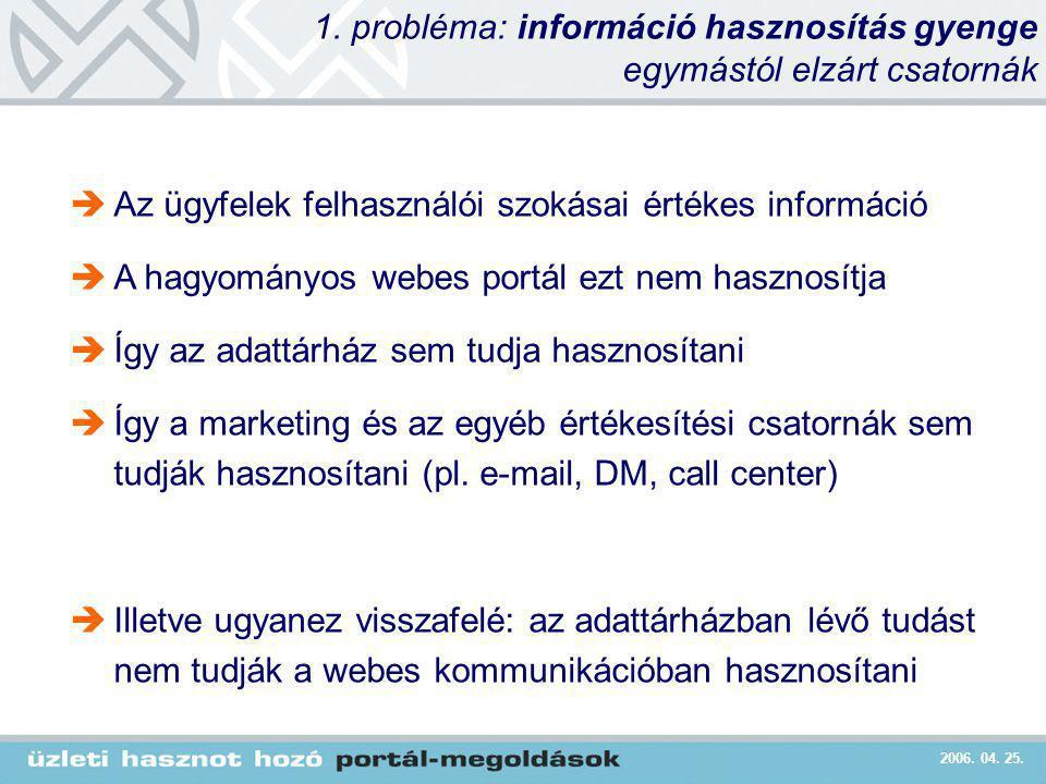 2006. 04. 25. 1. probléma: információ hasznosítás gyenge egymástól elzárt csatornák  Az ügyfelek felhasználói szokásai értékes információ  A hagyomá
