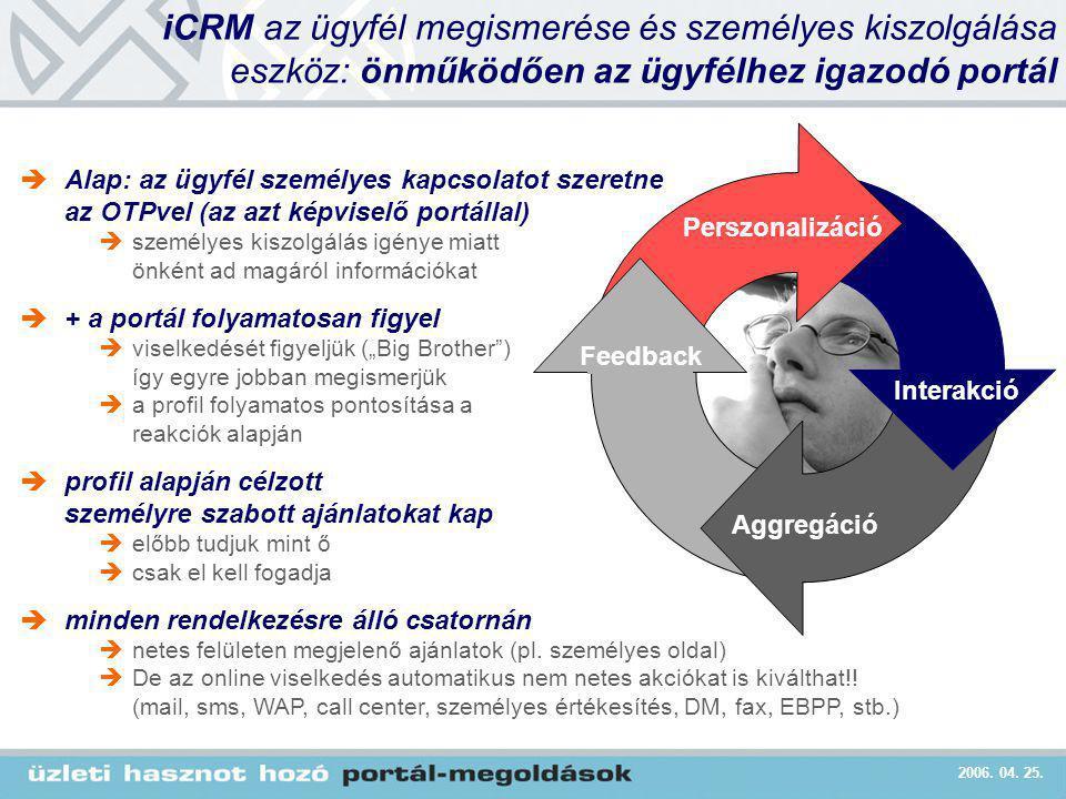 2006. 04. 25. iCRM az ügyfél megismerése és személyes kiszolgálása eszköz: önműködően az ügyfélhez igazodó portál  Alap: az ügyfél személyes kapcsola