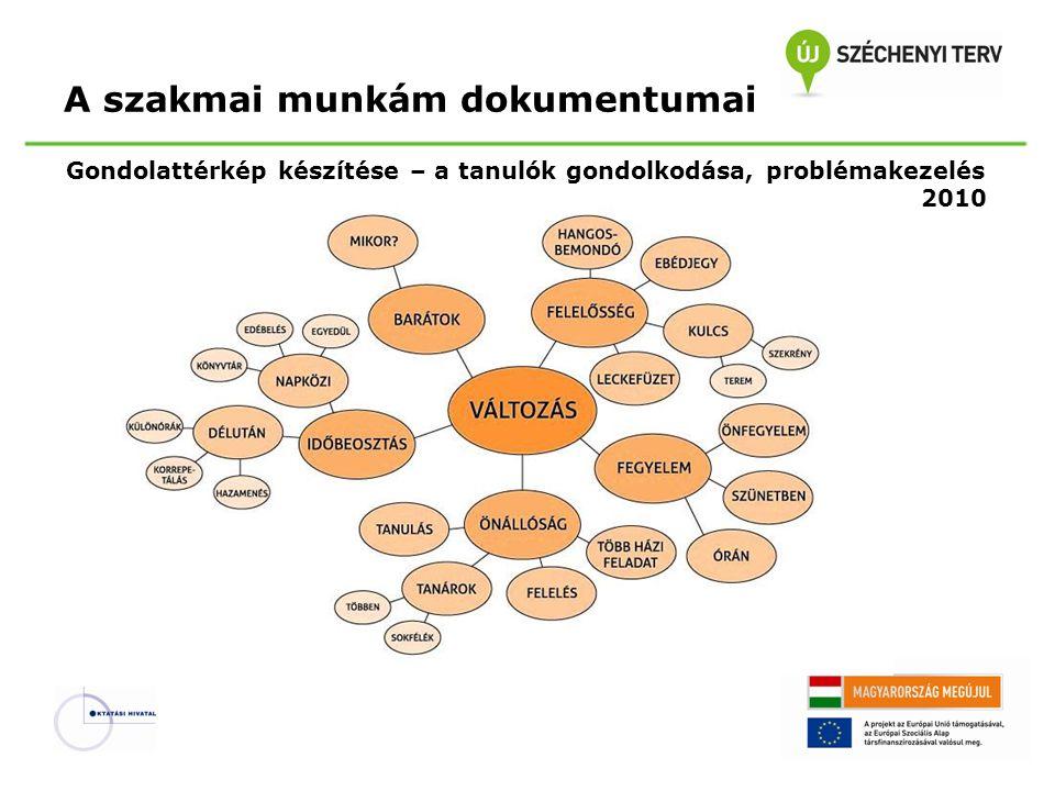 Gondolattérkép készítése – a tanulók gondolkodása, problémakezelés 2010 A szakmai munkám dokumentumai