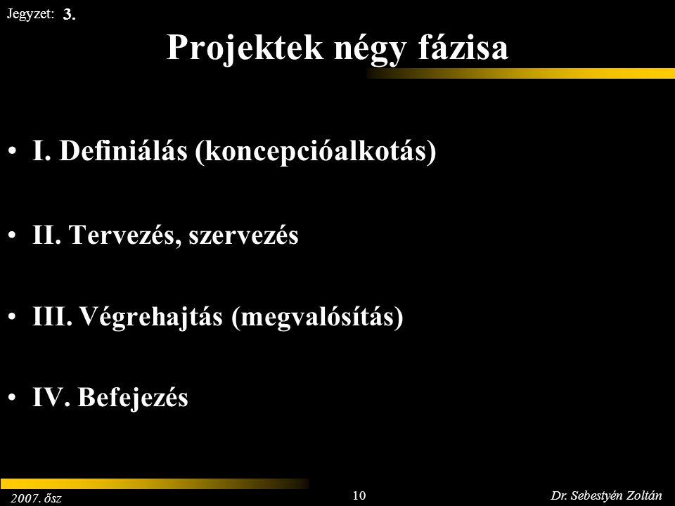2007. ősz 10Dr. Sebestyén Zoltán Jegyzet: Projektek négy fázisa I. Definiálás (koncepcióalkotás) II. Tervezés, szervezés III. Végrehajtás (megvalósítá