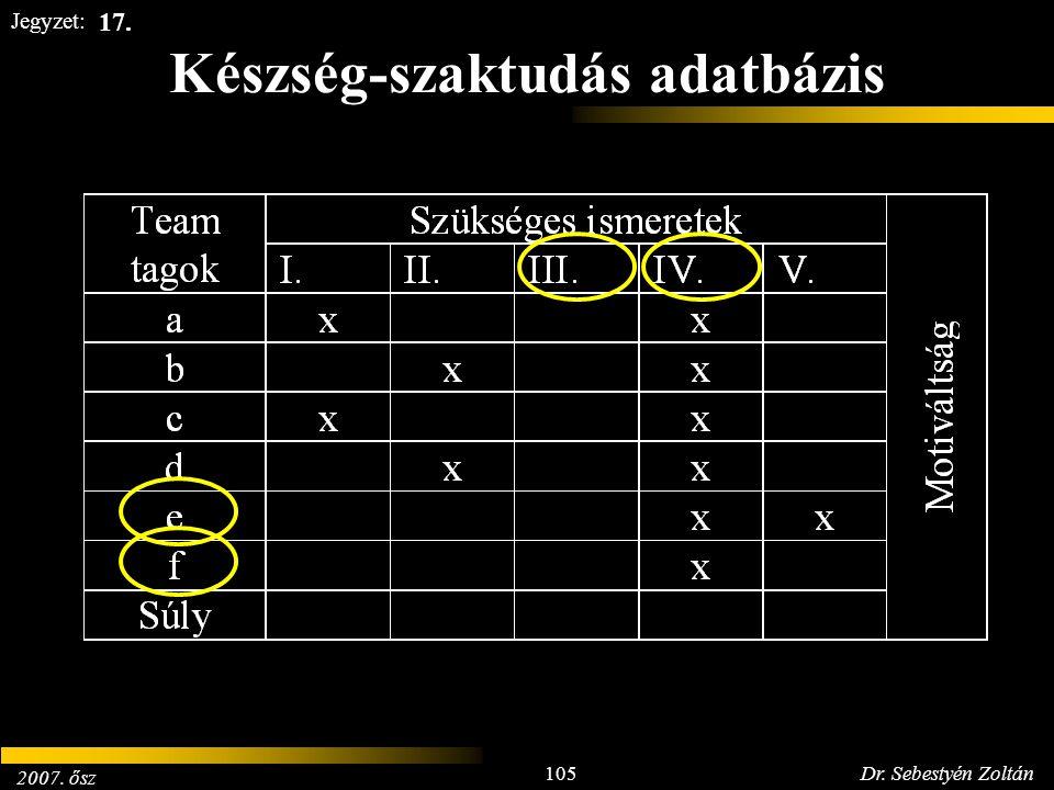 2007. ősz 105Dr. Sebestyén Zoltán Jegyzet: Készség-szaktudás adatbázis 17.