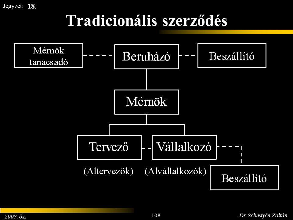 2007. ősz 108Dr. Sebestyén Zoltán Jegyzet: Tradicionális szerződés 18.