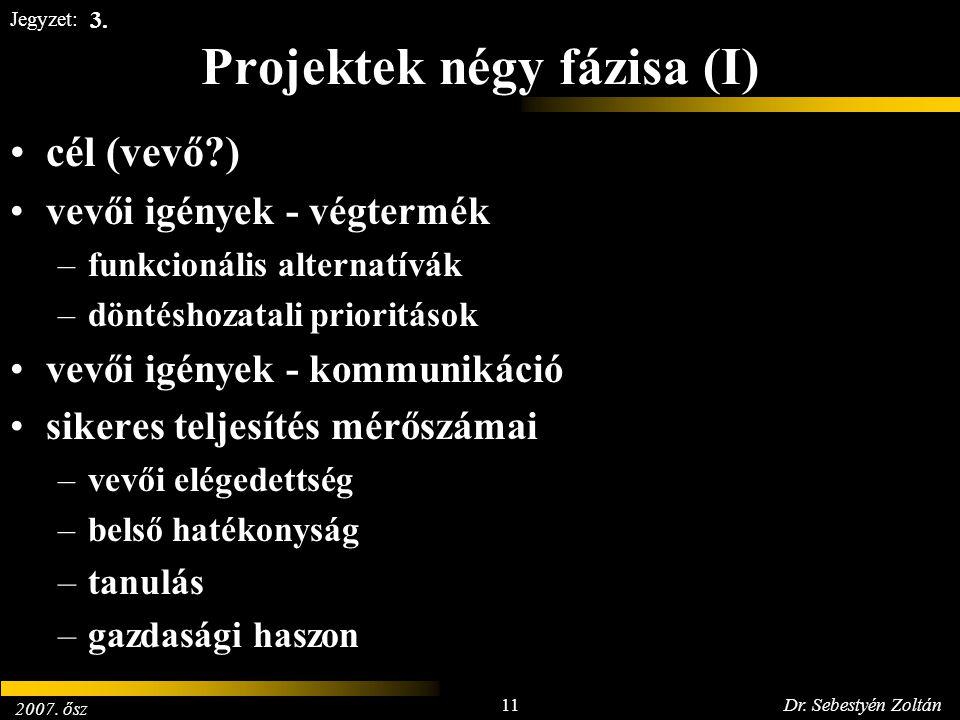 2007. ősz 11Dr. Sebestyén Zoltán Jegyzet: Projektek négy fázisa (I) cél (vevő?) vevői igények - végtermék –funkcionális alternatívák –döntéshozatali p