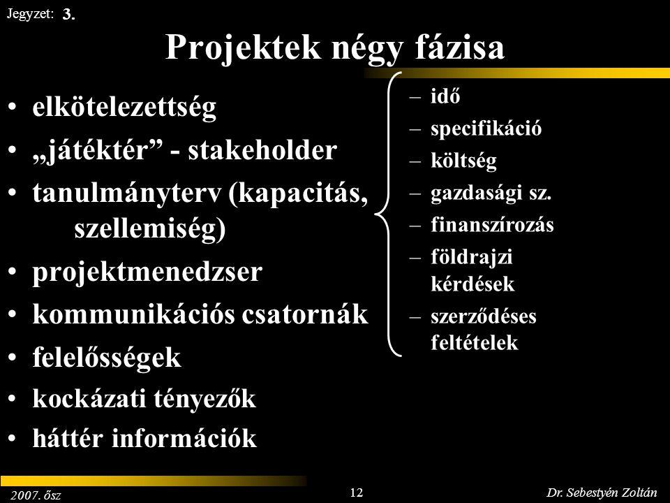 """2007. ősz 12Dr. Sebestyén Zoltán Jegyzet: Projektek négy fázisa elkötelezettség """"játéktér"""" - stakeholder tanulmányterv (kapacitás, szellemiség) projek"""