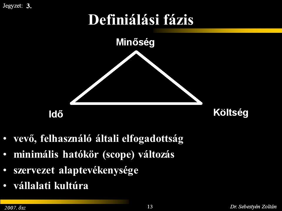 2007. ősz 13Dr. Sebestyén Zoltán Jegyzet: Definiálási fázis vevő, felhasználó általi elfogadottság minimális hatókör (scope) változás szervezet alapte
