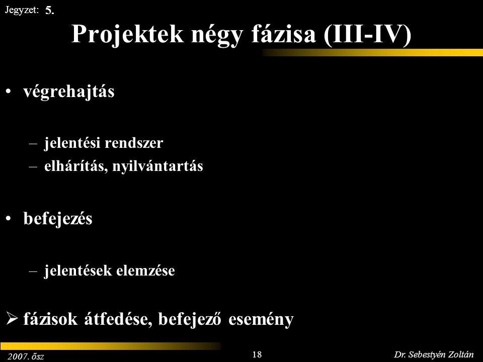 2007. ősz 18Dr. Sebestyén Zoltán Jegyzet: Projektek négy fázisa (III-IV) végrehajtás –jelentési rendszer –elhárítás, nyilvántartás befejezés –jelentés